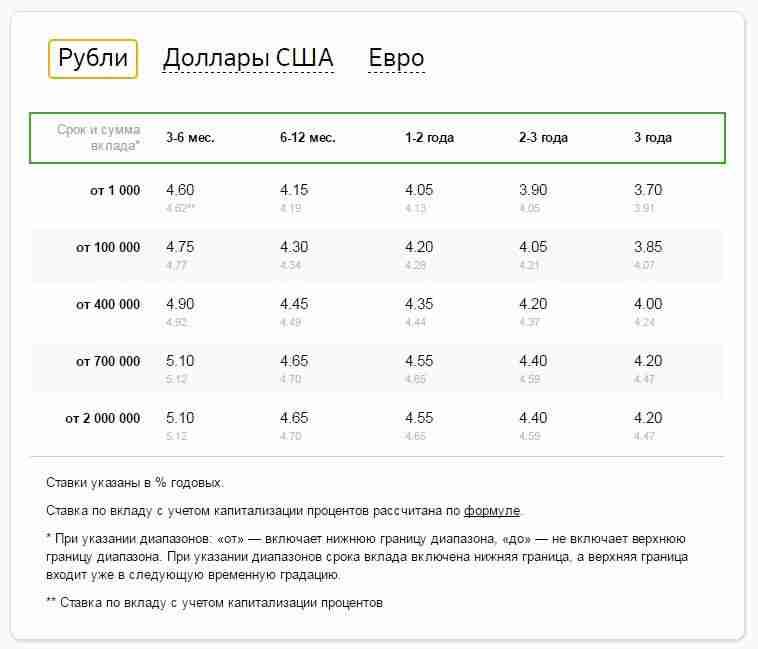 https://idco.ru/uploads/posts/2017-04/1491803524_vklad-popolnyay-procenty.jpg