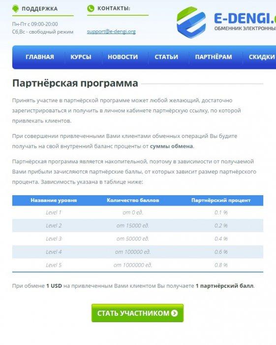 Партнерские программы сервисов-обменников