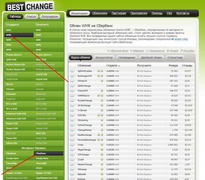 Выводы с Вебмани через онлайн-обменники