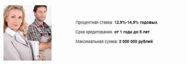 Кредит «Для зарплатных клиентов» от Райффайзенбанка