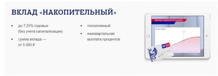 Вклад «Накопительный» от Почта Банка