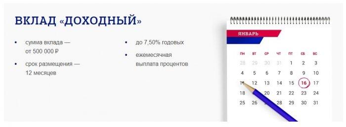 Вклад «Доходный» от Почта Банка