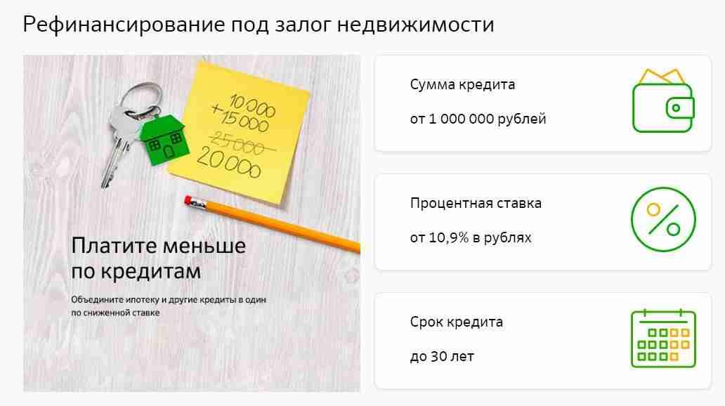 Как сделать рефинансирование кредитов в сбербанке по  381