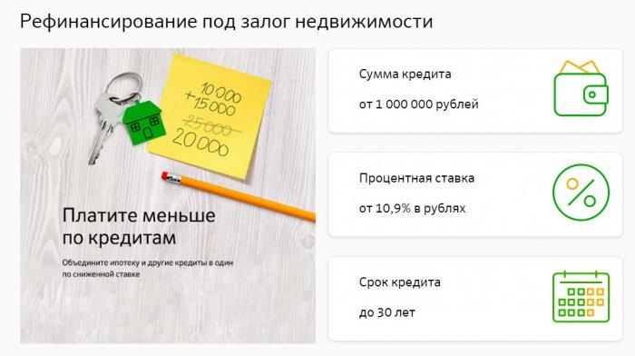 Ипотека «Рефинансирование» от Сбербанка