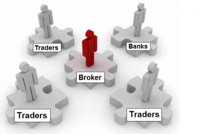Наличие лицензии и контроль регулирующих органов