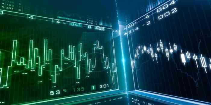 Паттерн 2В, как стратегия Forex