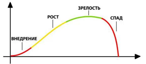 Партнёрки инфопродуктов