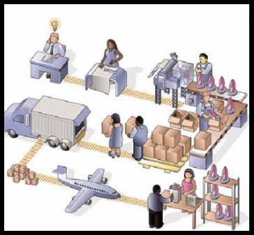 Организации ведения бизнеса