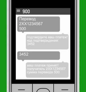 Перевести деньги с карты на карту через телефон зная номер карты
