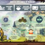Онлайн игра эльфийское золото