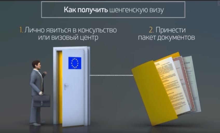 Получение шенгенской визы