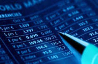 прогнозы рынка