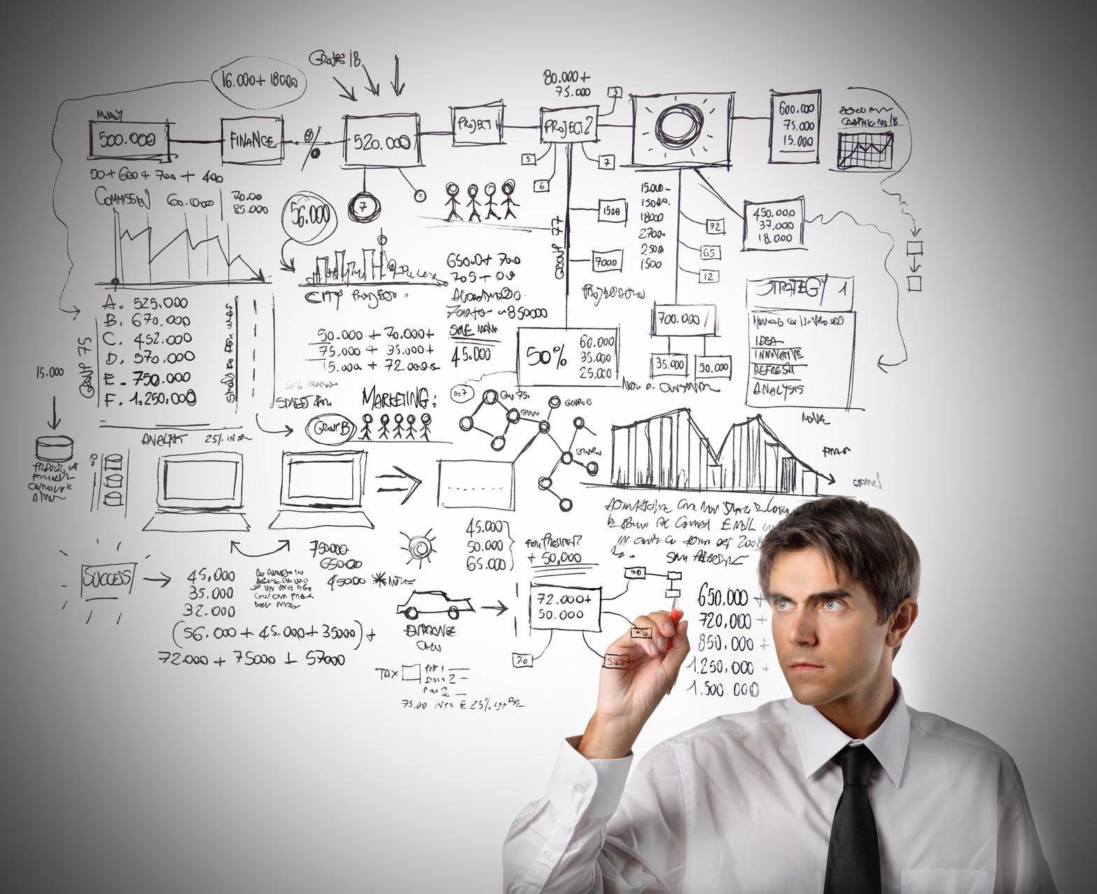 инвестиционный бизнес план
